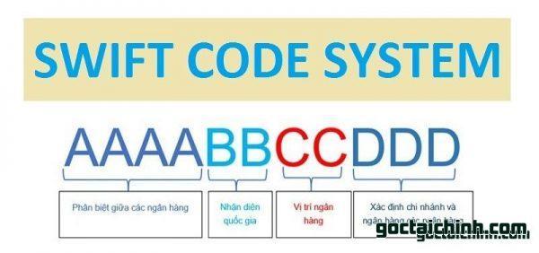 mã swift code là gì