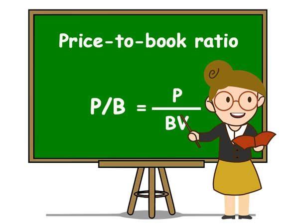 Công thức tính chỉ số P/B