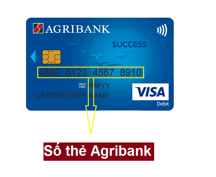 Số thẻ Agribank