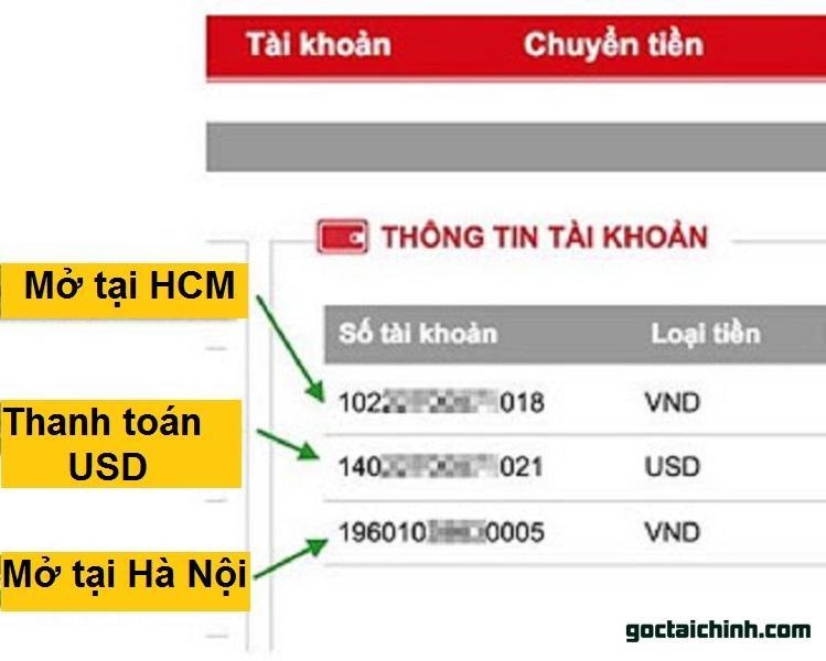 Số tài khoản Ngân hàng Techcombank