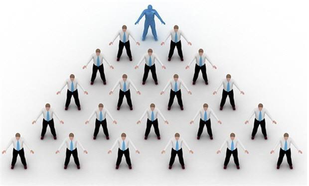 Coo là gì? Sự khác biệt giữa CEO và COO