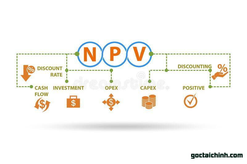 NPV là gì? Công thức tính và ý nghĩa của chỉ số NPV là gì?